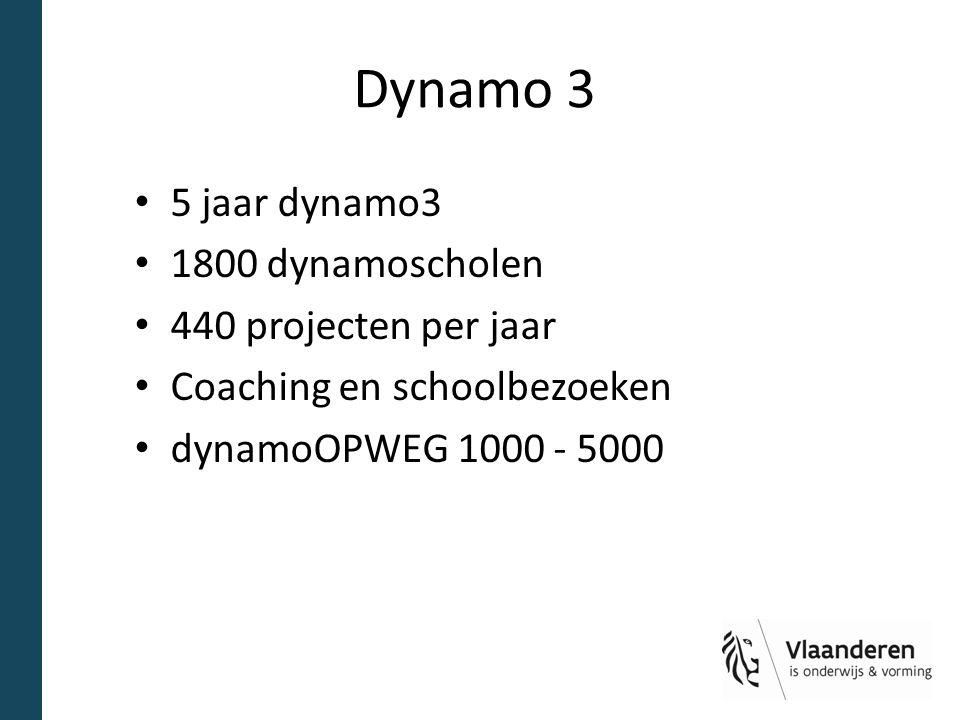Dynamo 3 5 jaar dynamo3 1800 dynamoscholen 440 projecten per jaar