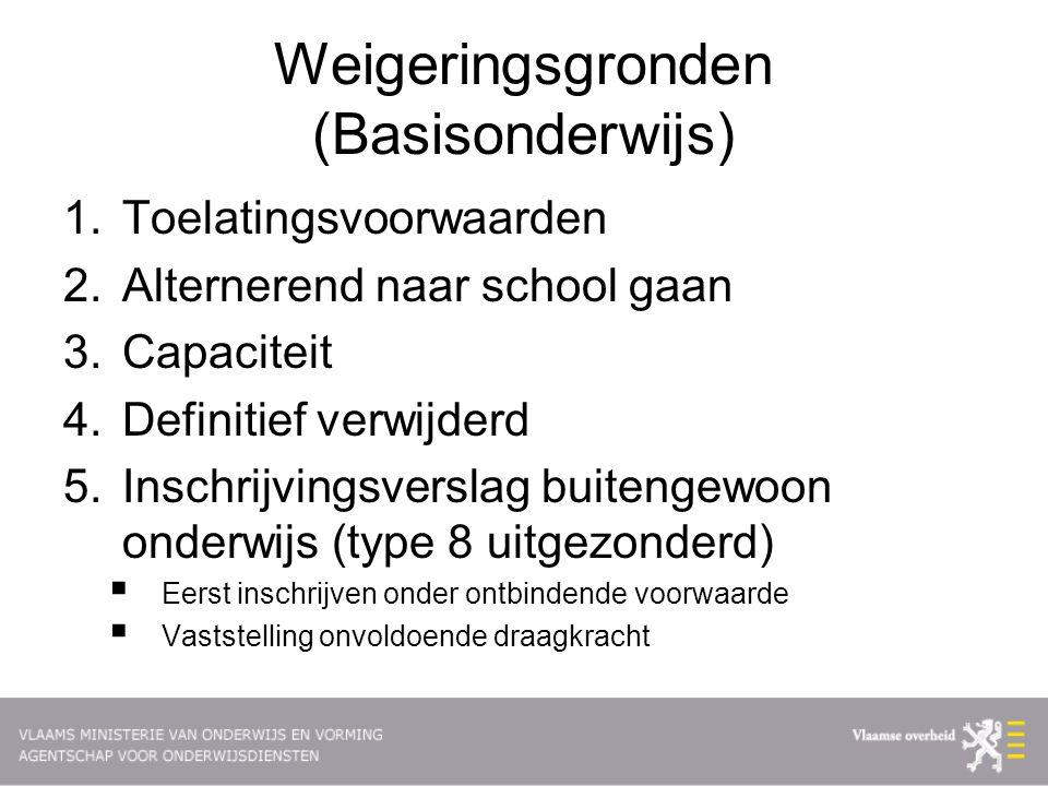 Weigeringsgronden (Basisonderwijs)