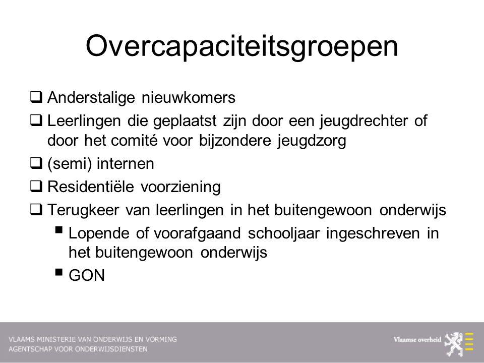 Overcapaciteitsgroepen