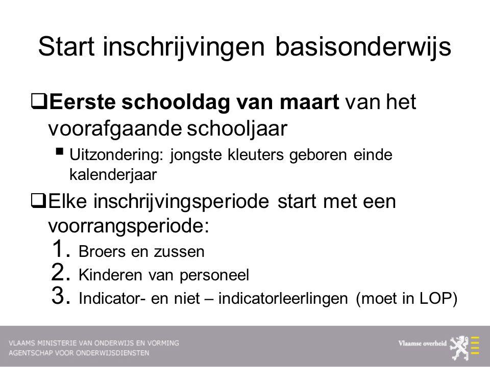 Start inschrijvingen basisonderwijs