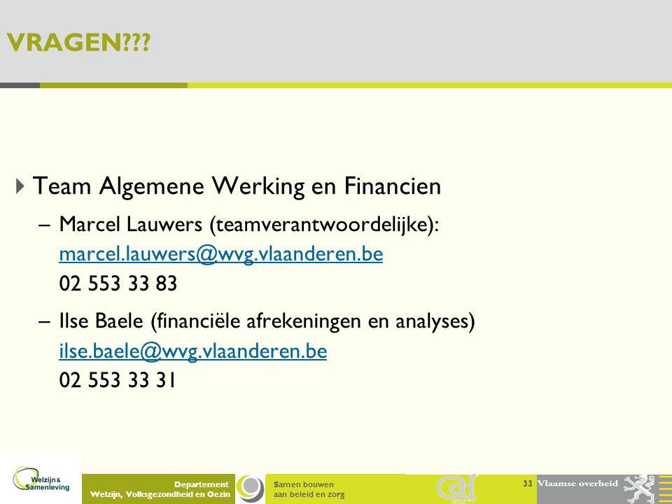 Team Algemene Werking en Financien