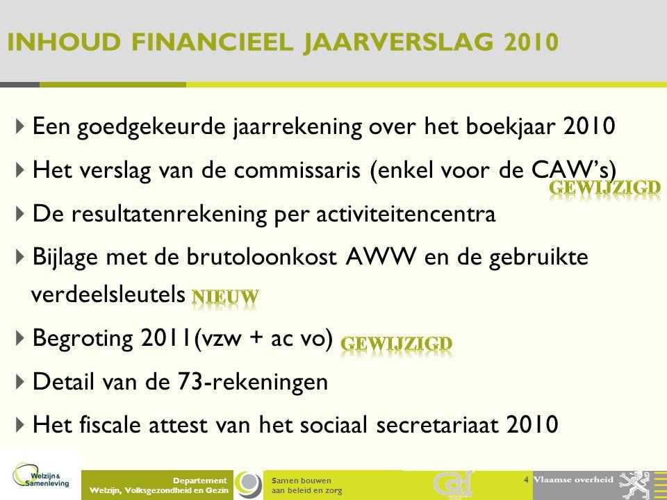 INHOUD FINANCIEEL JAARVERSLAG 2010