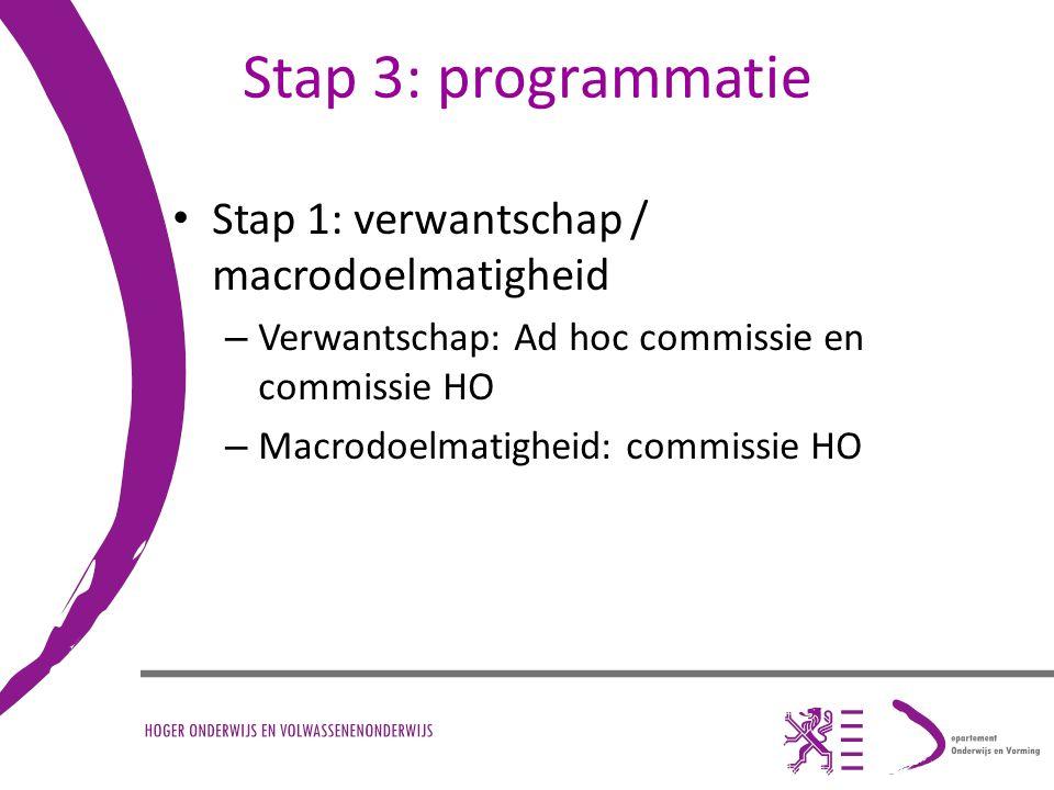 Stap 3: programmatie Stap 1: verwantschap / macrodoelmatigheid
