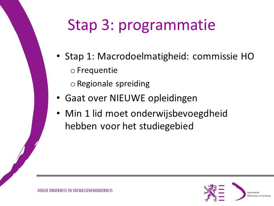 Stap 3: programmatie Stap 1: Macrodoelmatigheid: commissie HO