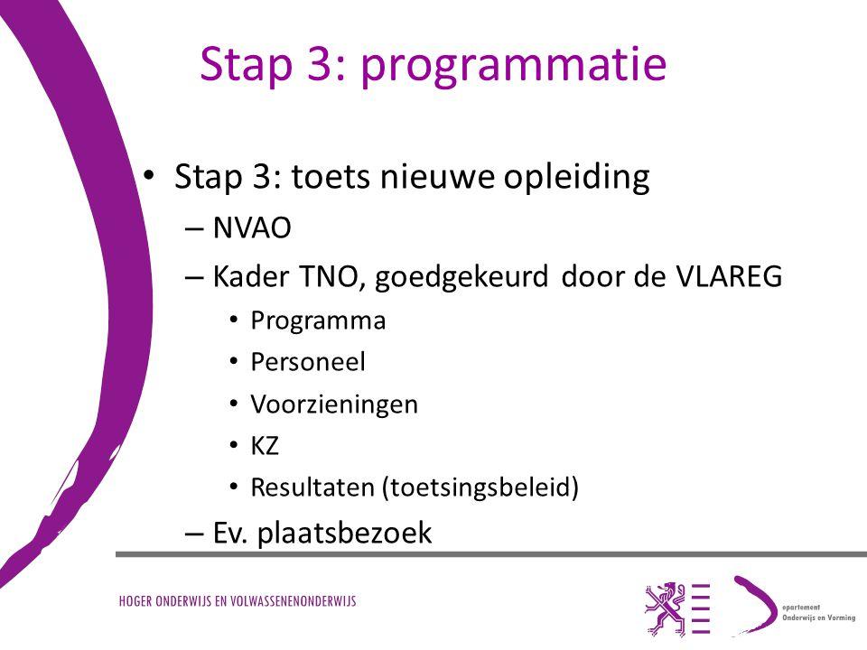 Stap 3: programmatie Stap 3: toets nieuwe opleiding NVAO