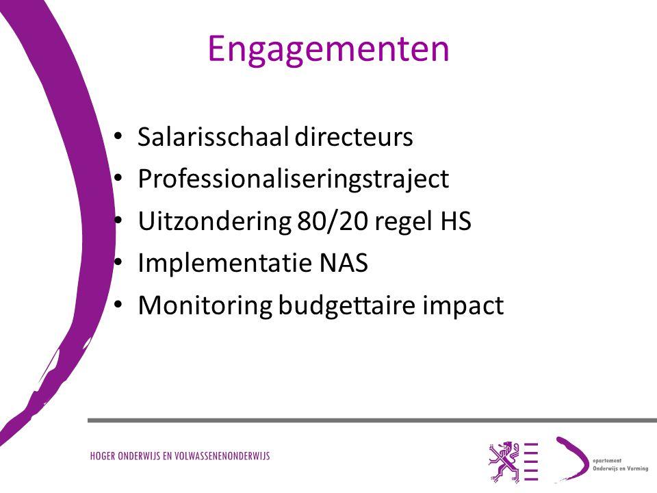 Engagementen Salarisschaal directeurs Professionaliseringstraject