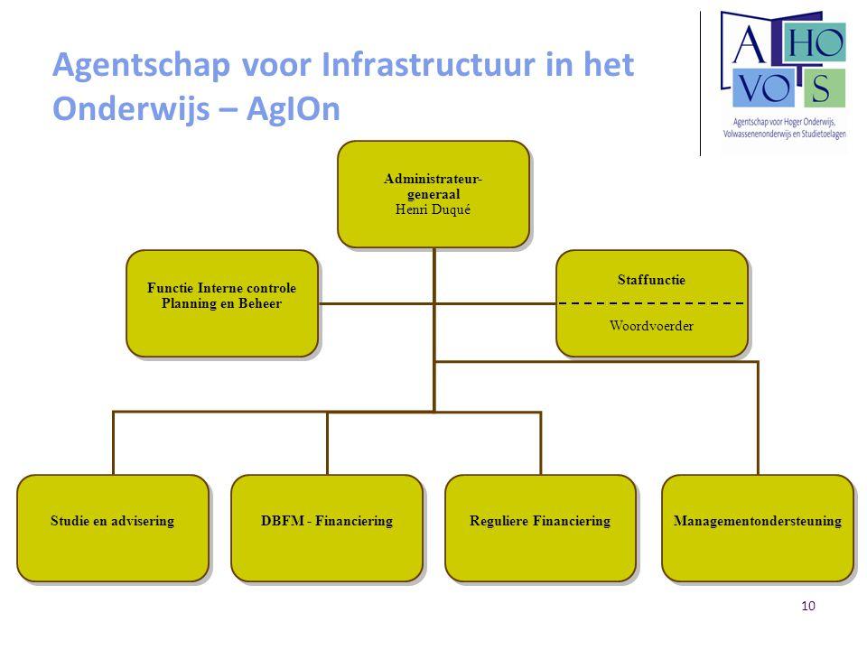 Agentschap voor Infrastructuur in het Onderwijs – AgIOn