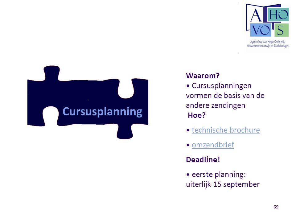 Cursusplanning Schrapping cursus Waarom
