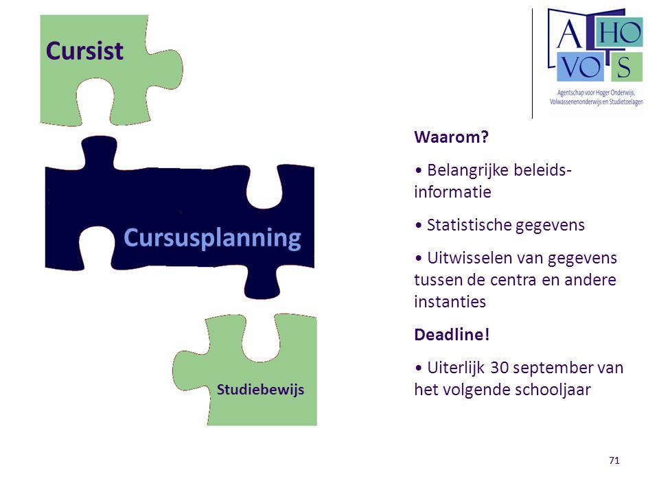 Cursist Cursusplanning Waarom Belangrijke beleids-informatie