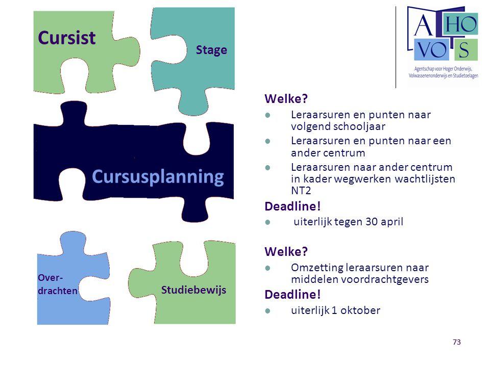 Cursist Cursusplanning Stage Welke Deadline!