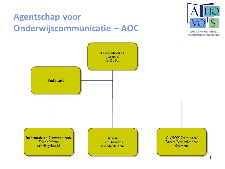 Agentschap voor Onderwijscommunicatie – AOC