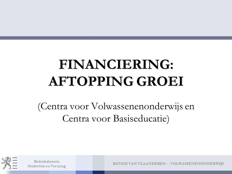 FINANCIERING: AFTOPPING GROEI