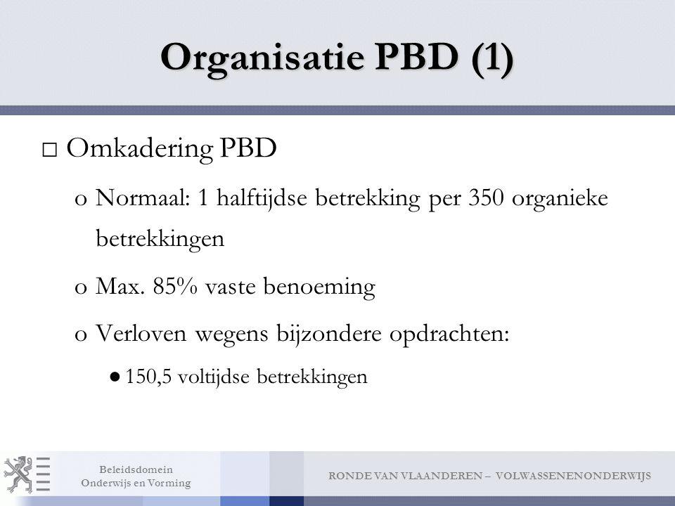 Organisatie PBD (1) Omkadering PBD