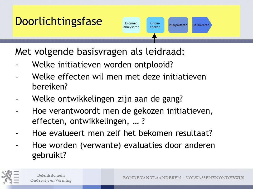 Doorlichtingsfase Met volgende basisvragen als leidraad:
