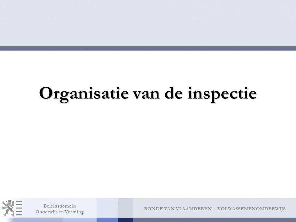 Organisatie van de inspectie