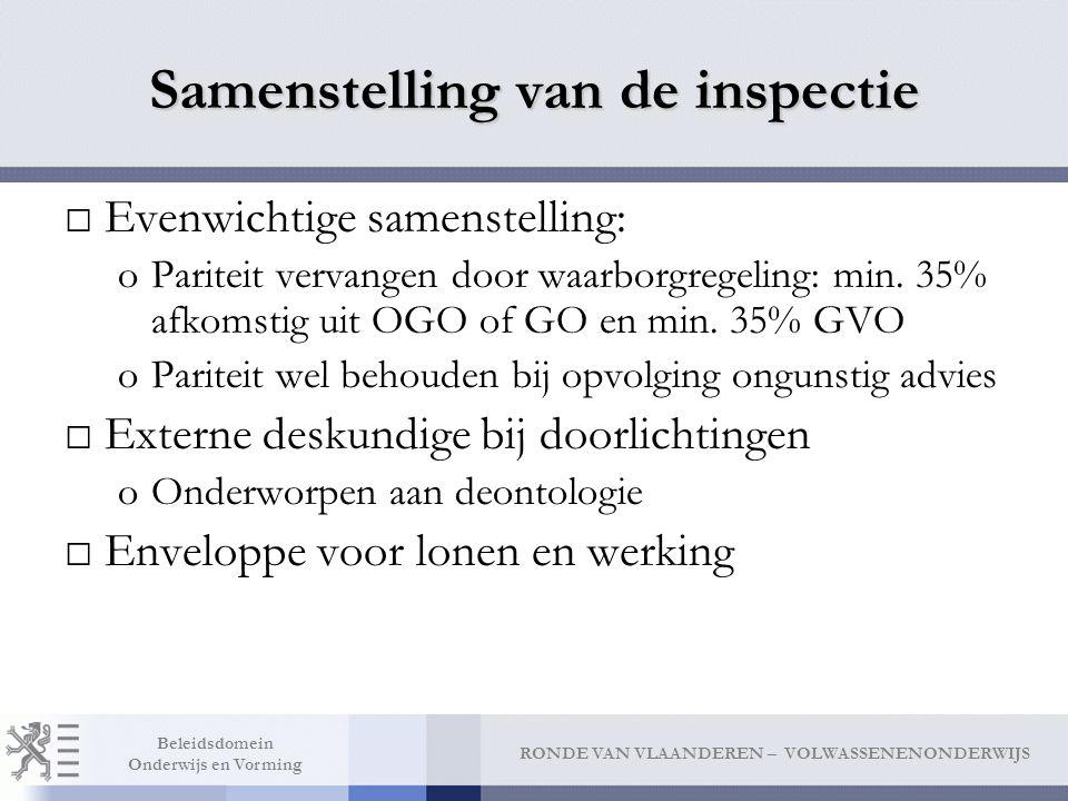 Samenstelling van de inspectie