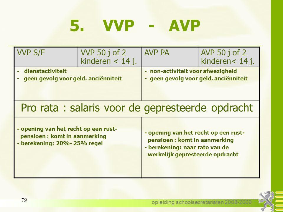 5. VVP - AVP Pro rata : salaris voor de gepresteerde opdracht VVP S/F