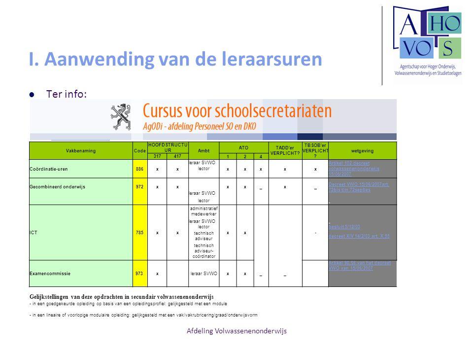 I. Aanwending van de leraarsuren