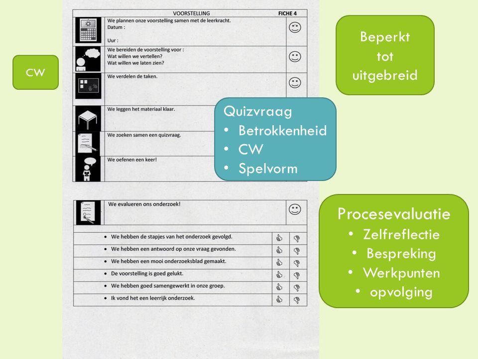 Procesevaluatie Beperkt tot uitgebreid Quizvraag Betrokkenheid CW
