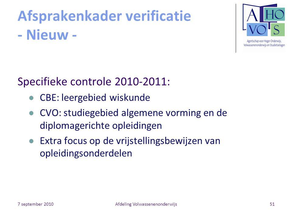Afsprakenkader verificatie - Nieuw -