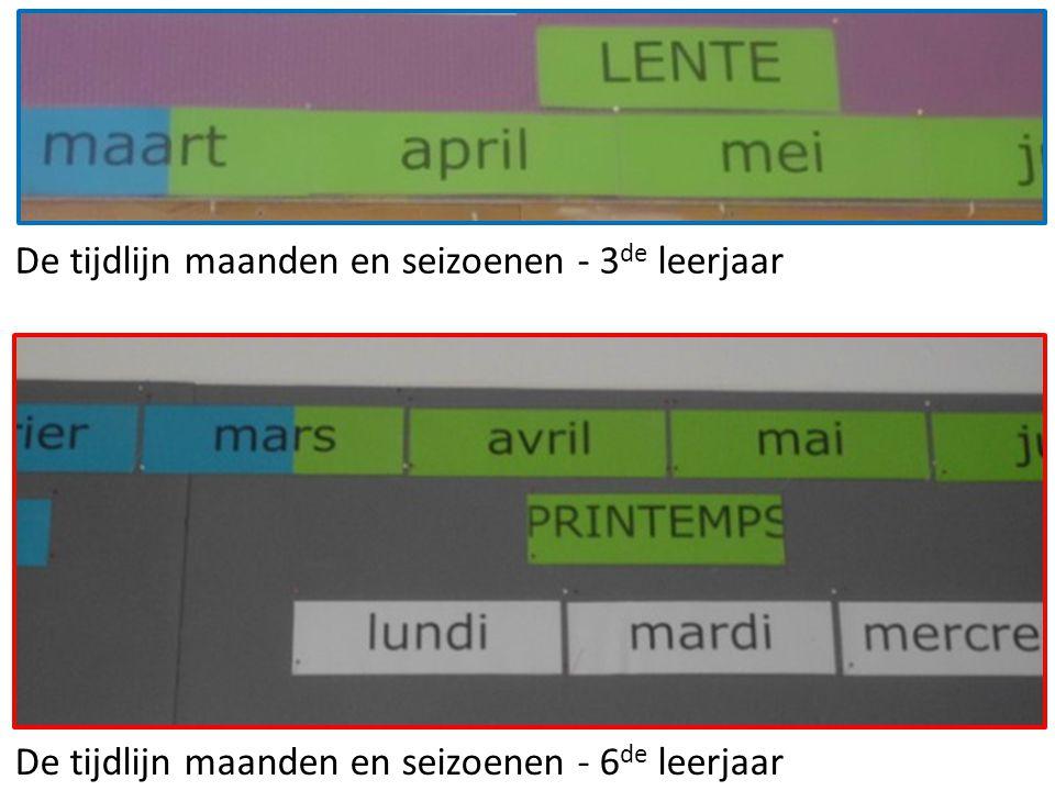 De tijdlijn maanden en seizoenen - 3de leerjaar