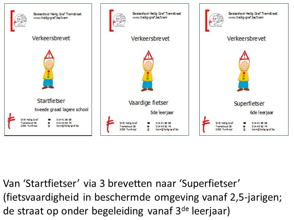 Van 'Startfietser' via 3 brevetten naar 'Superfietser' (fietsvaardigheid in beschermde omgeving vanaf 2,5-jarigen; de straat op onder begeleiding vanaf 3de leerjaar)
