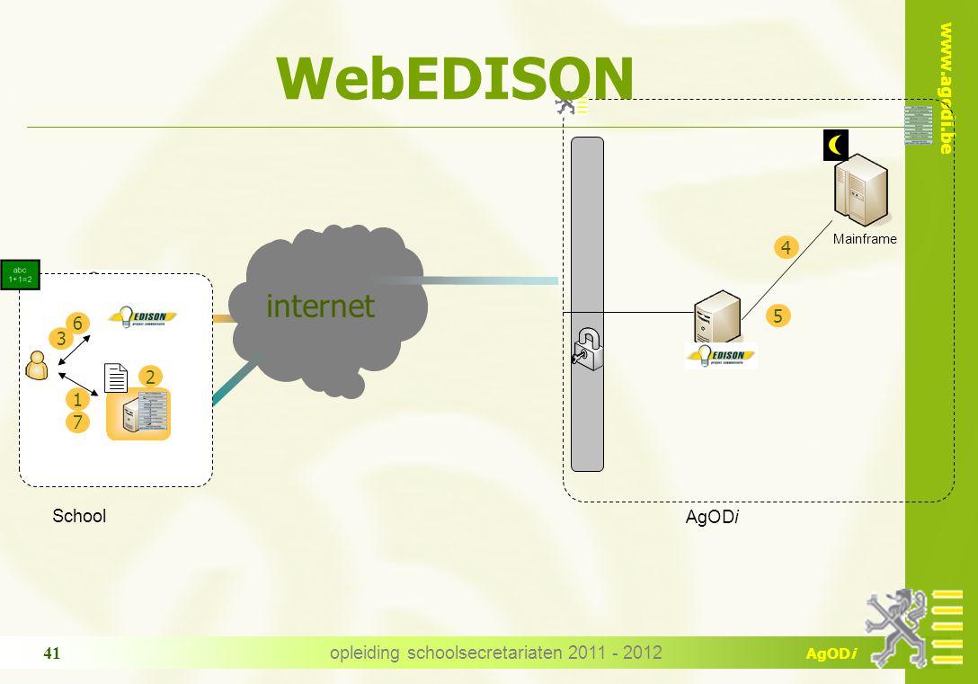 WebEDISON internet internet 4 5 6 3 2 1 7 School AgODi