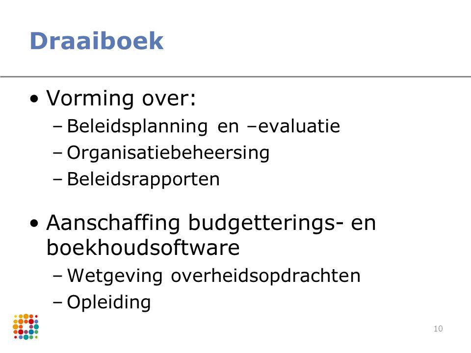 Draaiboek Vorming over: