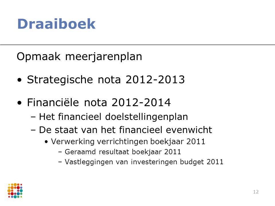 Draaiboek Opmaak meerjarenplan Strategische nota 2012-2013
