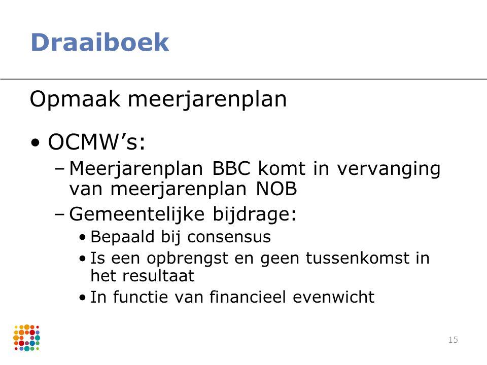 Draaiboek Opmaak meerjarenplan OCMW's: