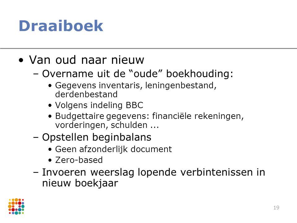 Draaiboek Van oud naar nieuw Overname uit de oude boekhouding: