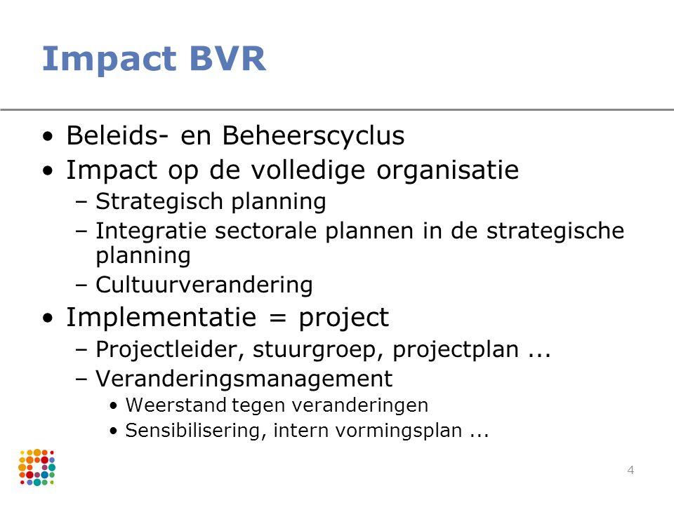 Impact BVR Beleids- en Beheerscyclus