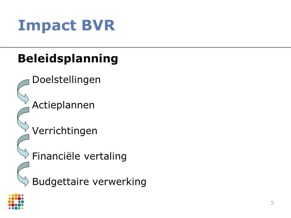 Impact BVR Beleidsplanning Doelstellingen Actieplannen Verrichtingen