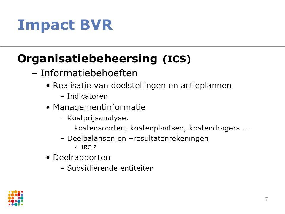 Impact BVR Organisatiebeheersing (ICS) Informatiebehoeften