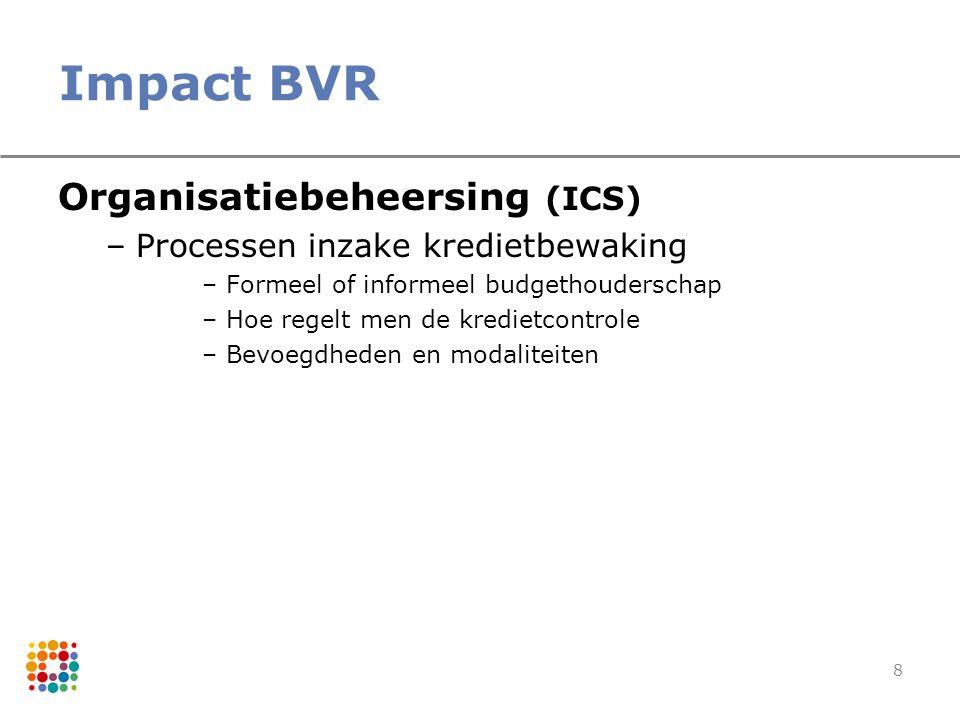 Impact BVR Organisatiebeheersing (ICS)