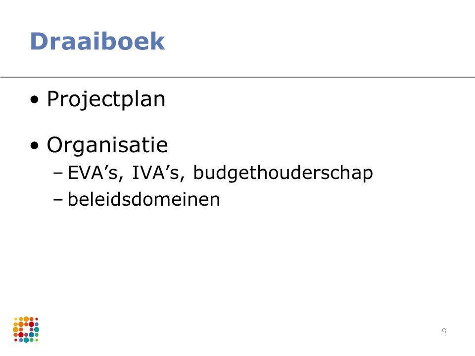Draaiboek Projectplan Organisatie EVA's, IVA's, budgethouderschap