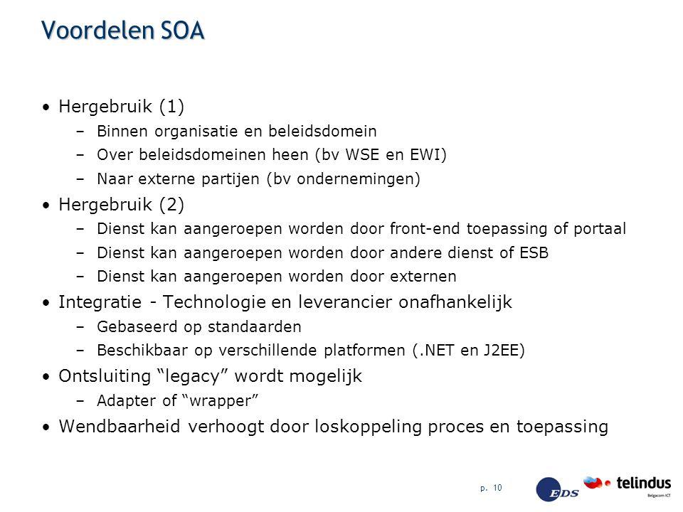 Voordelen SOA Hergebruik (1) Hergebruik (2)