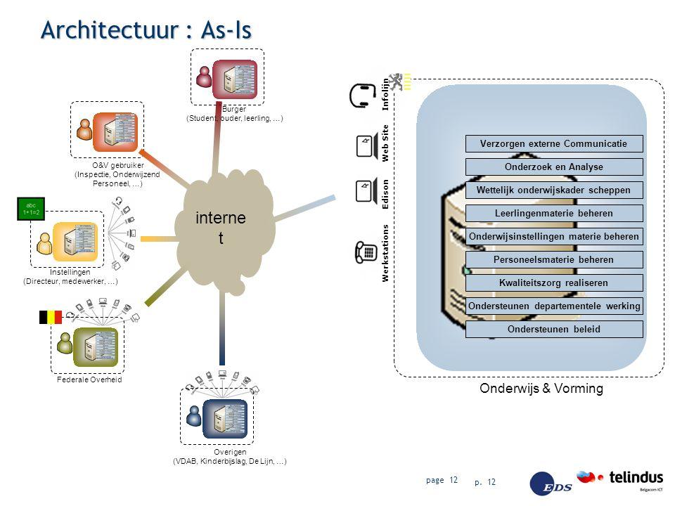 Architectuur : As-Is internet Onderwijs & Vorming