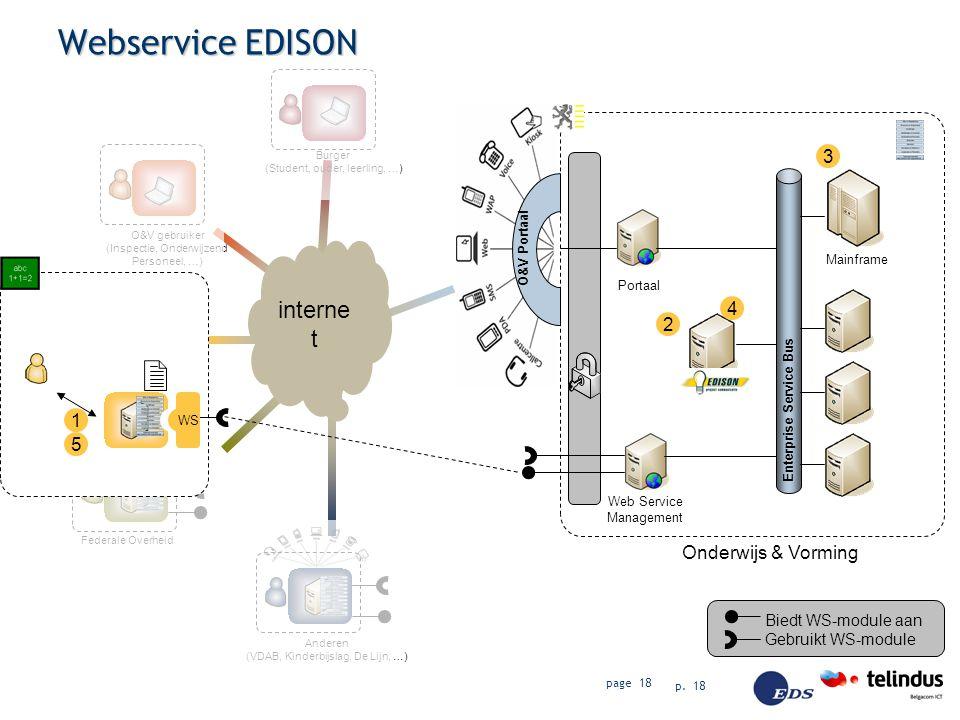 Webservice EDISON internet 3 4 2 1 5 Onderwijs & Vorming
