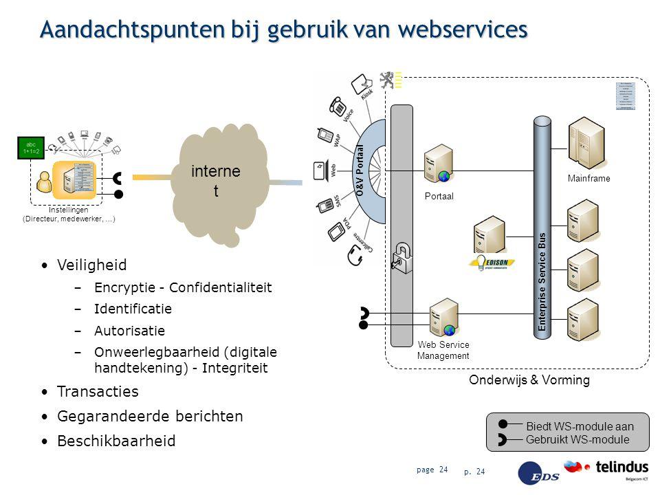 Aandachtspunten bij gebruik van webservices