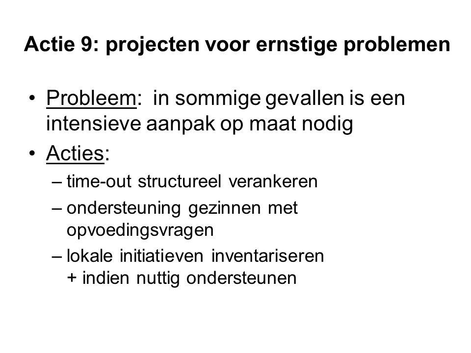 Actie 9: projecten voor ernstige problemen