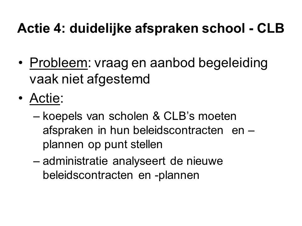 Actie 4: duidelijke afspraken school - CLB