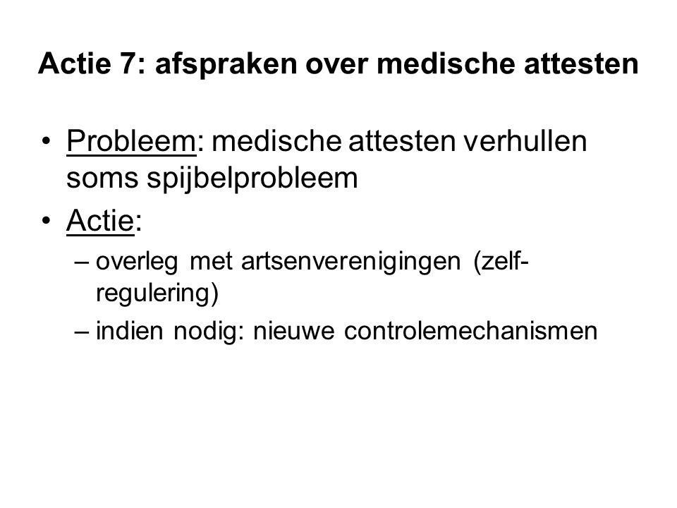 Actie 7: afspraken over medische attesten