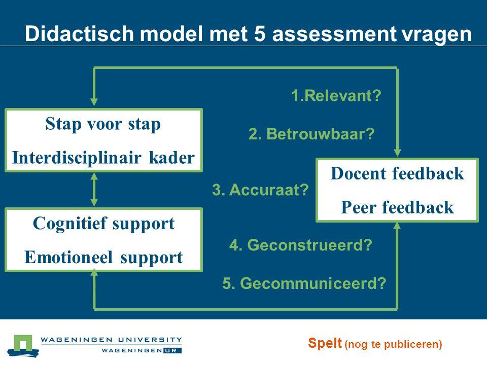Didactisch model met 5 assessment vragen