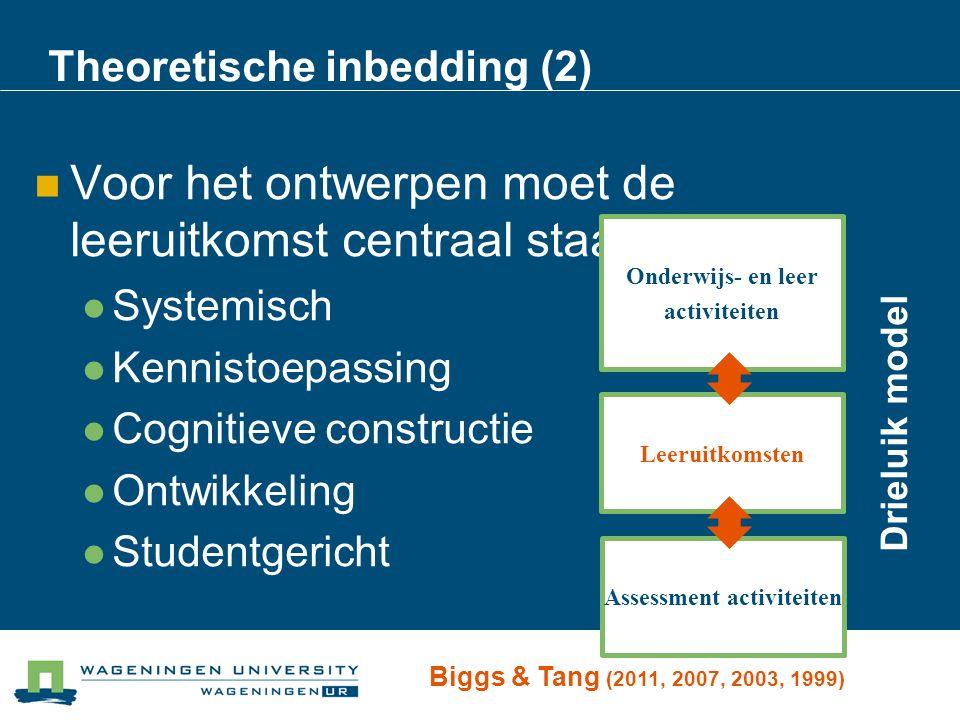 Theoretische inbedding (2)