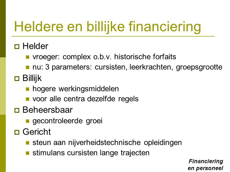 Heldere en billijke financiering