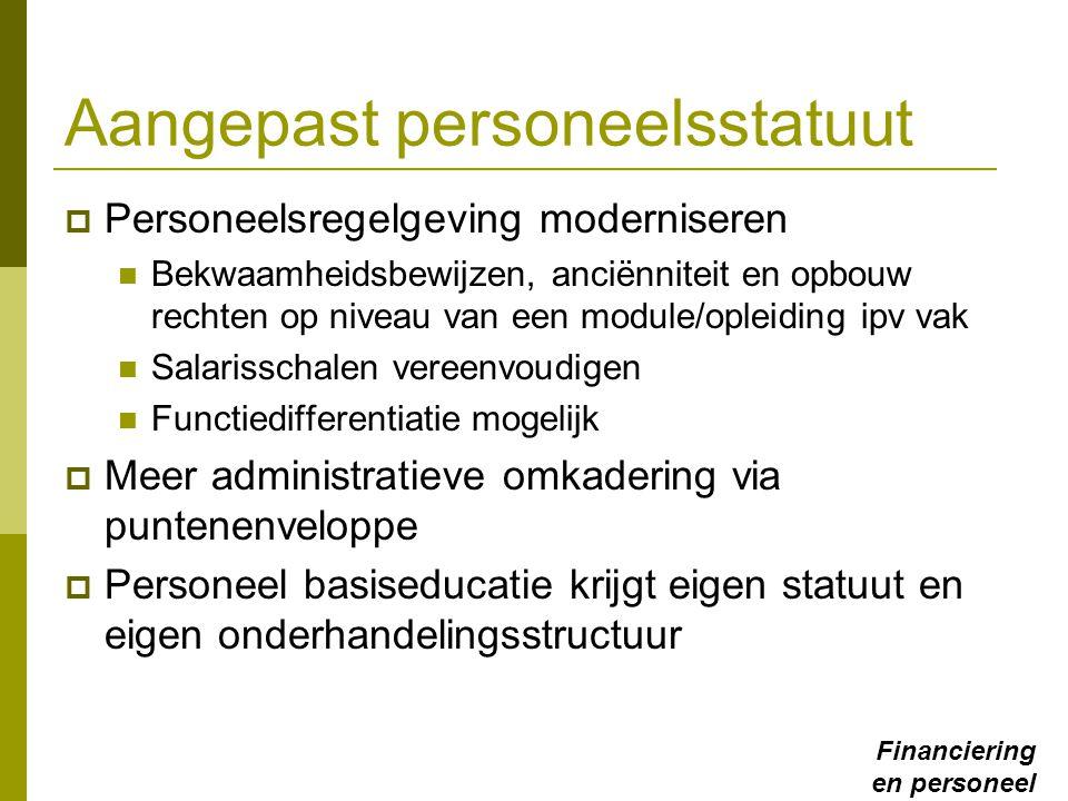 Aangepast personeelsstatuut