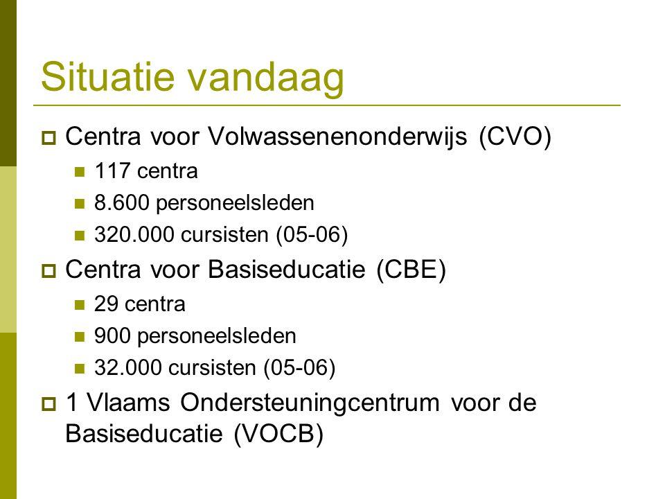 Situatie vandaag Centra voor Volwassenenonderwijs (CVO)