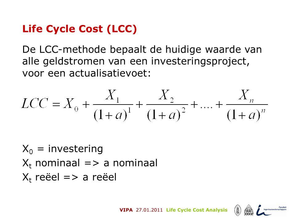 Life Cycle Cost (LCC) De LCC-methode bepaalt de huidige waarde van alle geldstromen van een investeringsproject, voor een actualisatievoet: