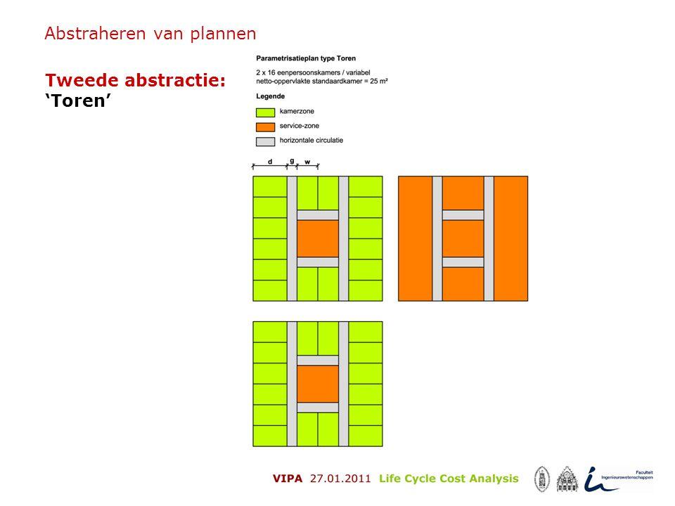Abstraheren van plannen